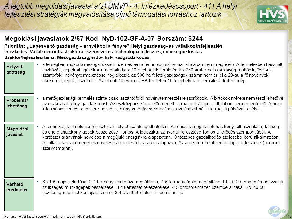 Megoldási javaslatok 2/67 Kód: NyD-102-GF-A-07 Sorszám: 6244