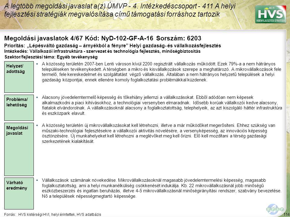 Megoldási javaslatok 4/67 Kód: NyD-102-GF-A-16 Sorszám: 6203