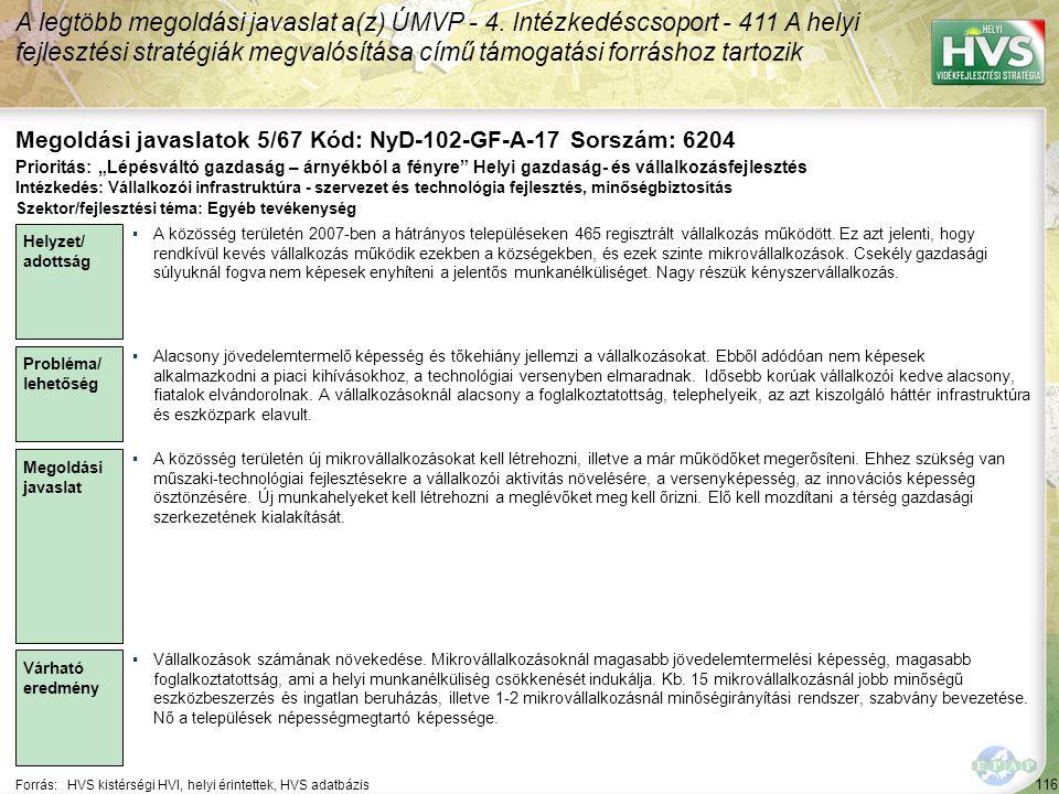 Megoldási javaslatok 5/67 Kód: NyD-102-GF-A-17 Sorszám: 6204