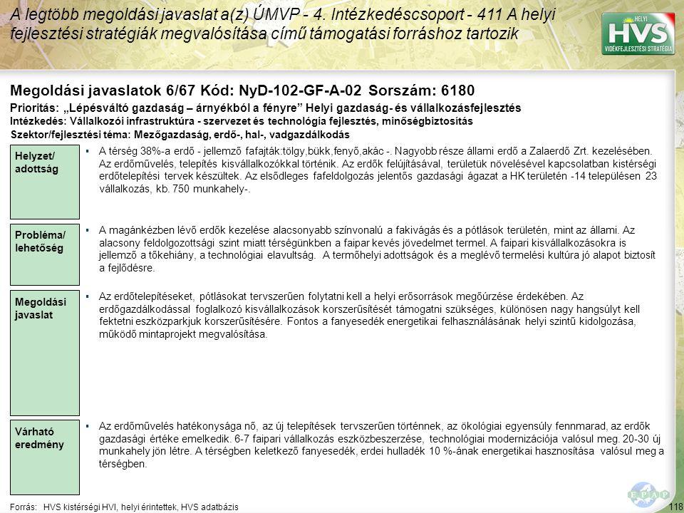 Megoldási javaslatok 6/67 Kód: NyD-102-GF-A-02 Sorszám: 6180