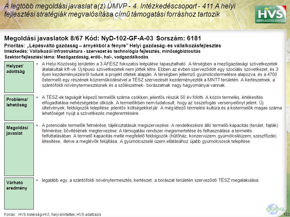Megoldási javaslatok 8/67 Kód: NyD-102-GF-A-03 Sorszám: 6181