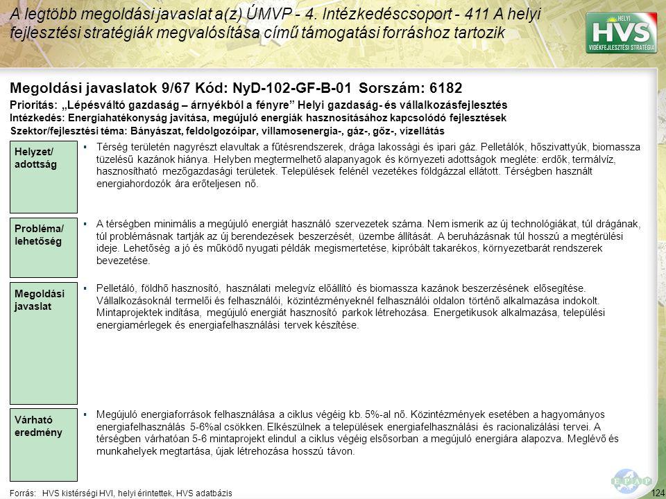 Megoldási javaslatok 9/67 Kód: NyD-102-GF-B-01 Sorszám: 6182