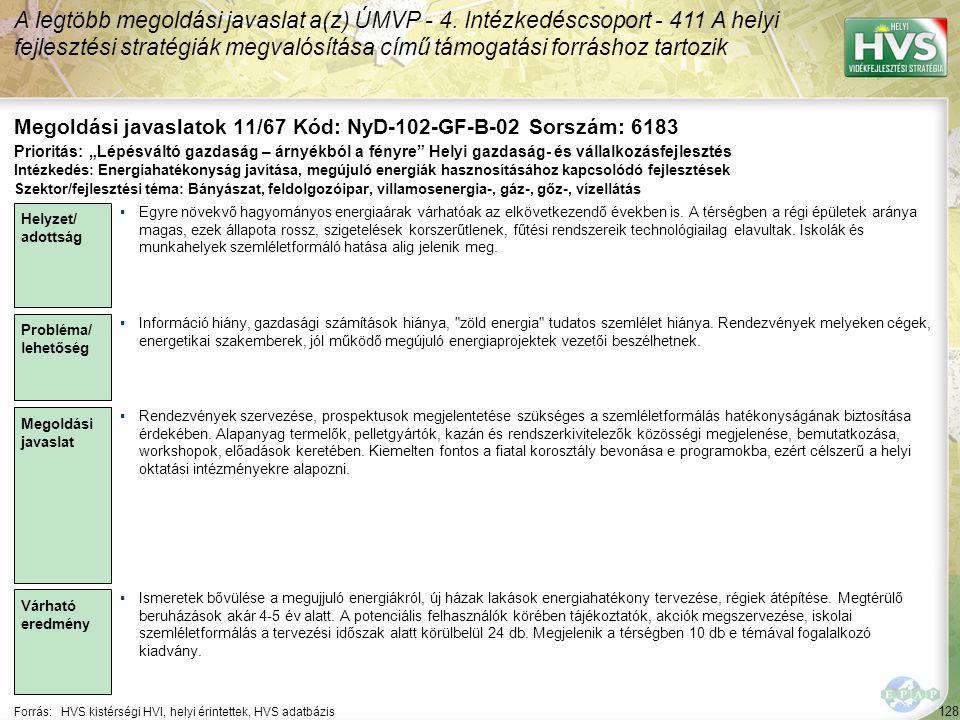 Megoldási javaslatok 11/67 Kód: NyD-102-GF-B-02 Sorszám: 6183
