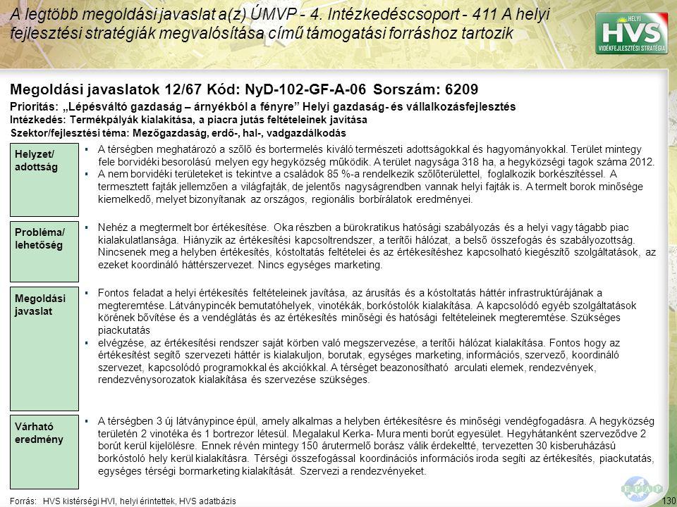 Megoldási javaslatok 12/67 Kód: NyD-102-GF-A-06 Sorszám: 6209