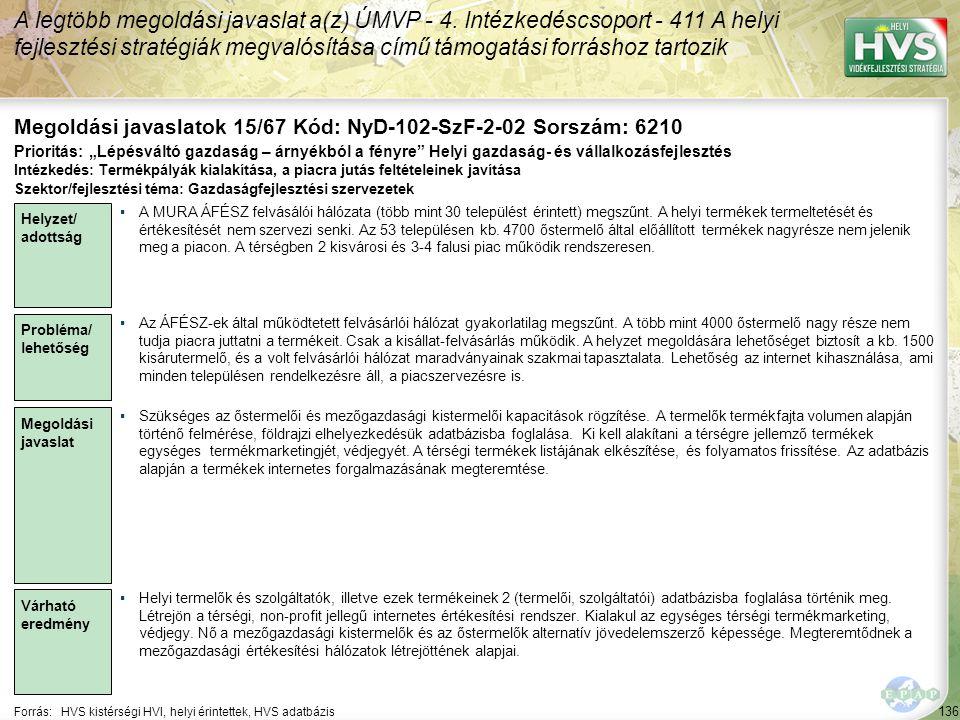 Megoldási javaslatok 15/67 Kód: NyD-102-SzF-2-02 Sorszám: 6210