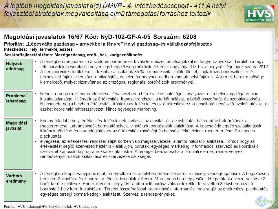 Megoldási javaslatok 16/67 Kód: NyD-102-GF-A-05 Sorszám: 6208