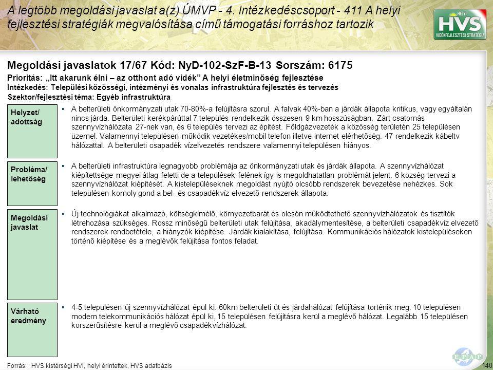 Megoldási javaslatok 17/67 Kód: NyD-102-SzF-B-13 Sorszám: 6175