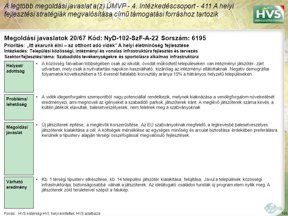 Megoldási javaslatok 20/67 Kód: NyD-102-SzF-A-22 Sorszám: 6195