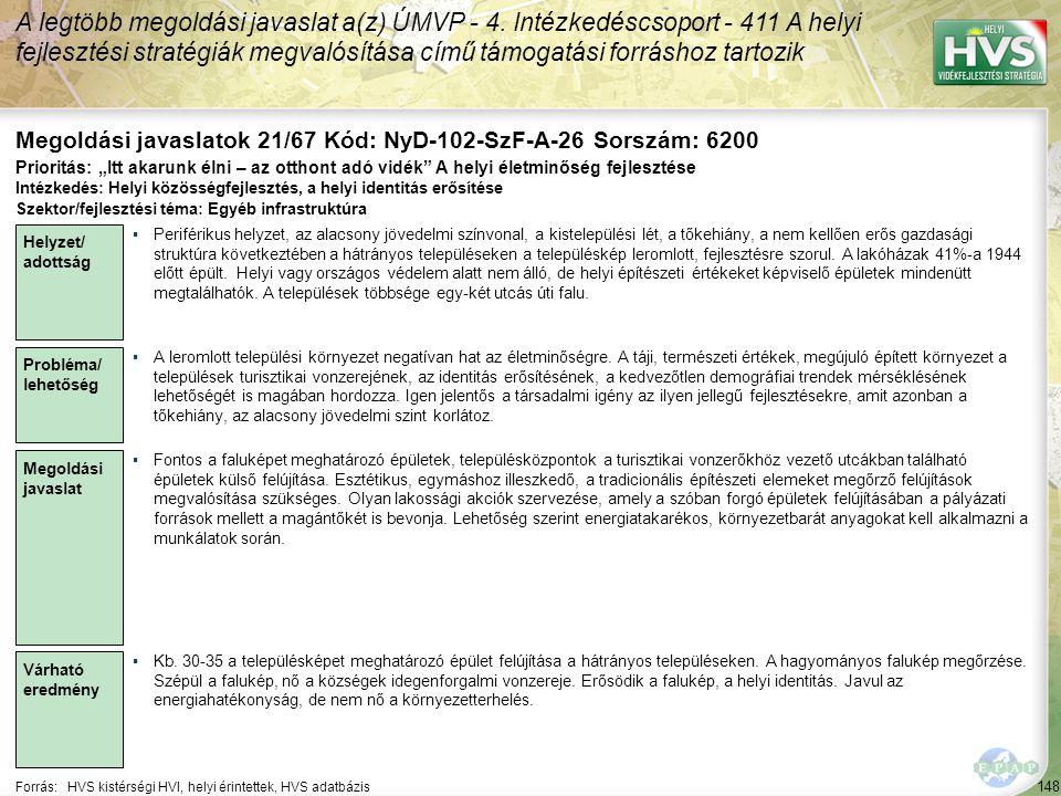 Megoldási javaslatok 21/67 Kód: NyD-102-SzF-A-26 Sorszám: 6200