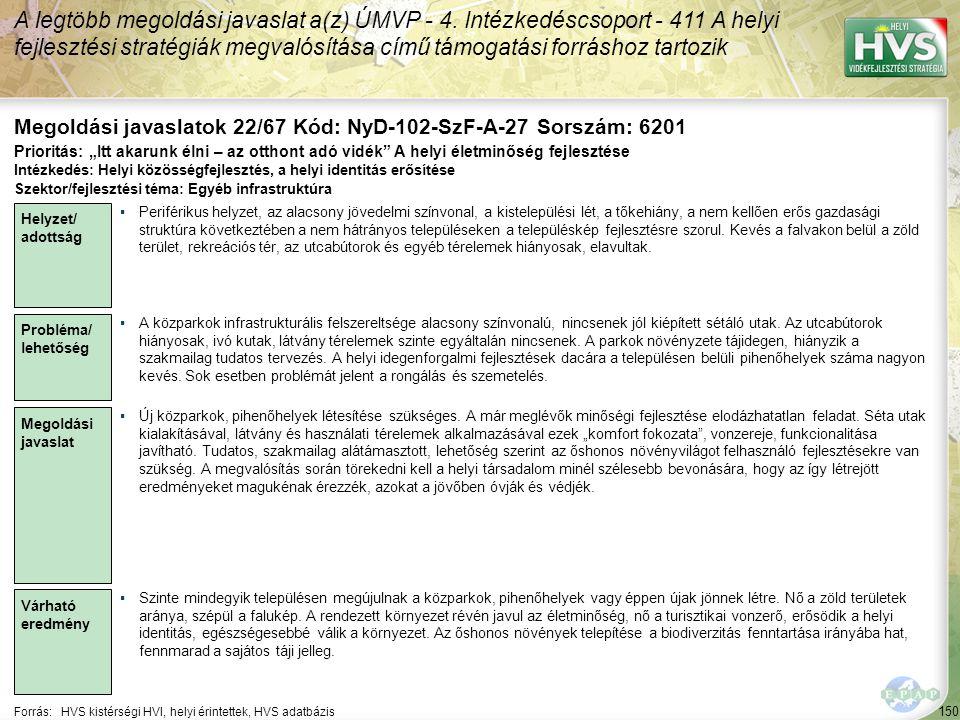 Megoldási javaslatok 22/67 Kód: NyD-102-SzF-A-27 Sorszám: 6201