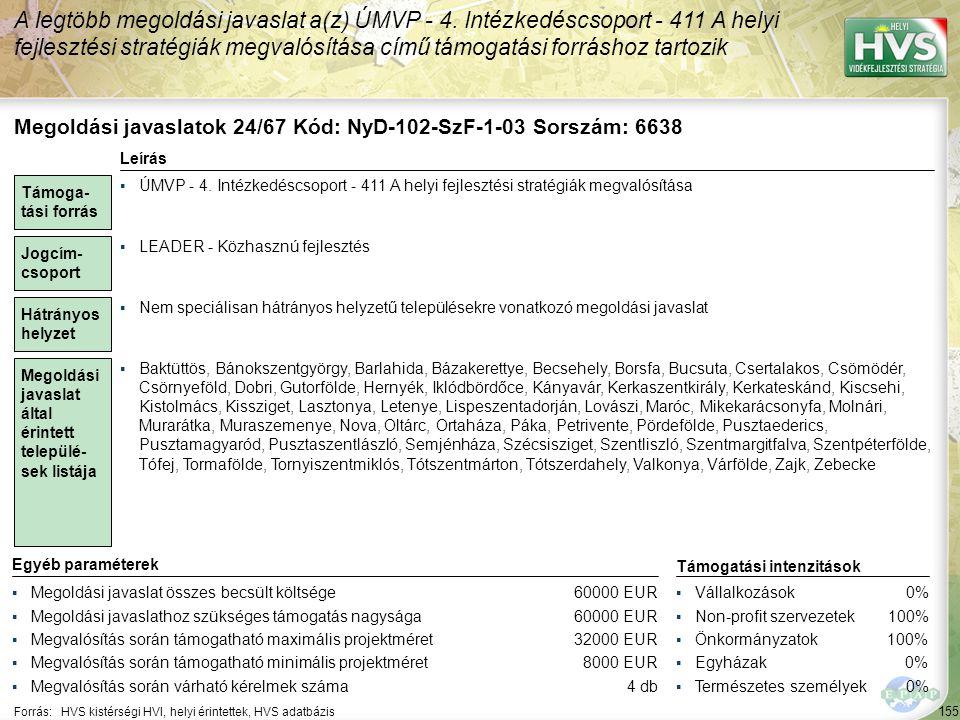 Megoldási javaslatok 25/67 Kód: NyD-102-SzF-A-25 Sorszám: 6199