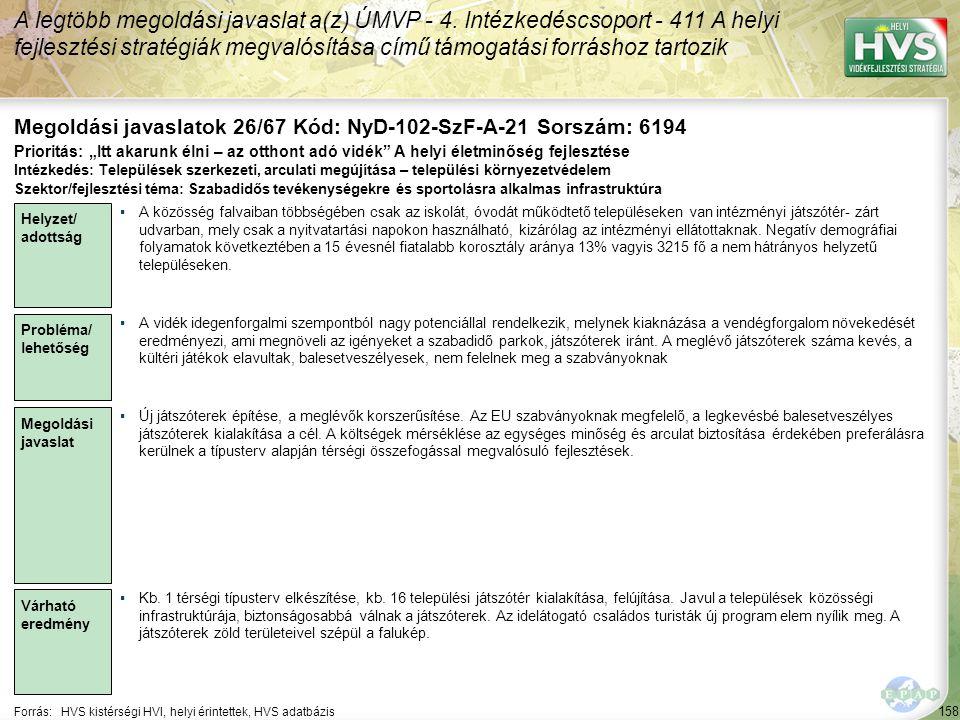 Megoldási javaslatok 26/67 Kód: NyD-102-SzF-A-21 Sorszám: 6194