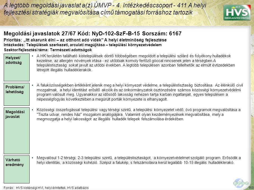 Megoldási javaslatok 27/67 Kód: NyD-102-SzF-B-15 Sorszám: 6167