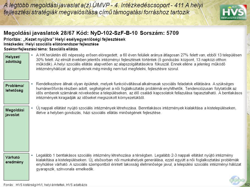 Megoldási javaslatok 28/67 Kód: NyD-102-SzF-B-10 Sorszám: 5709