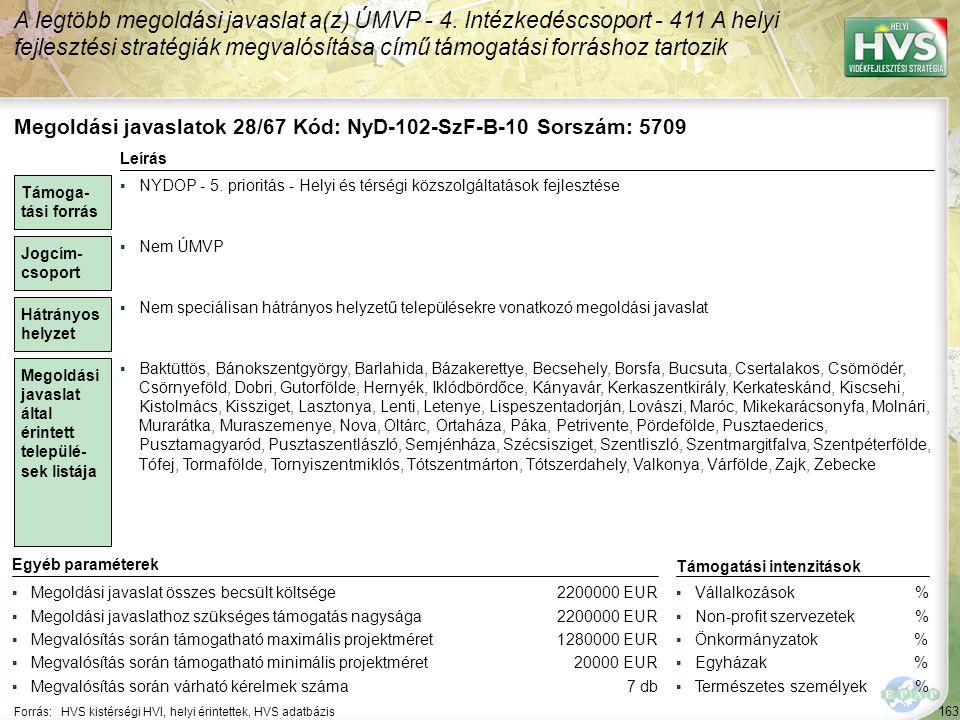 Megoldási javaslatok 29/67 Kód: NyD-102-SzF-B-11 Sorszám: 6172