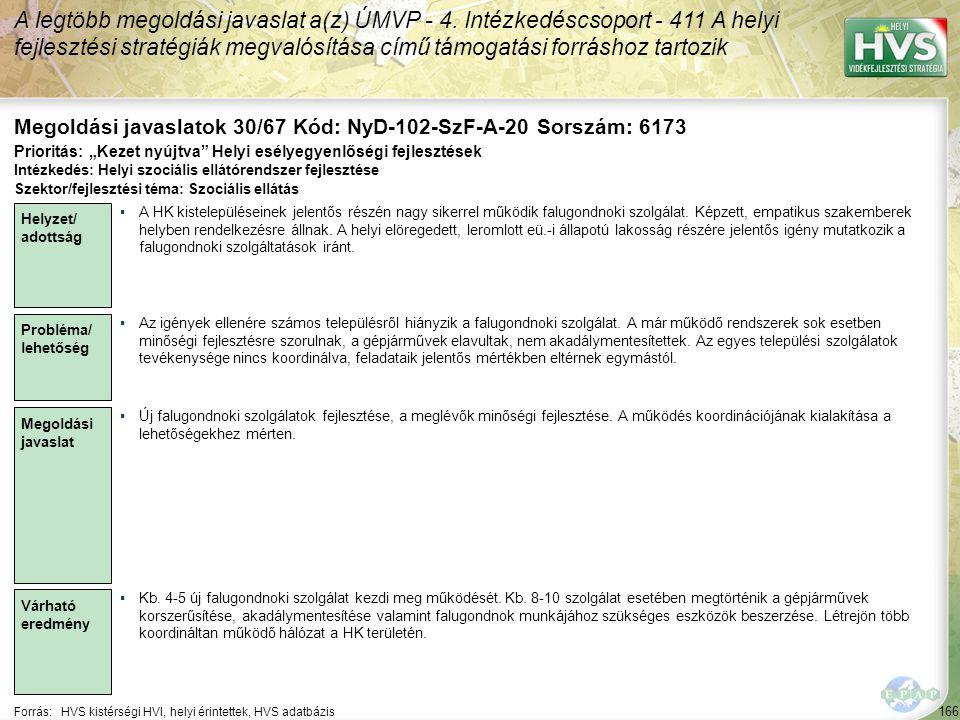 Megoldási javaslatok 30/67 Kód: NyD-102-SzF-A-20 Sorszám: 6173