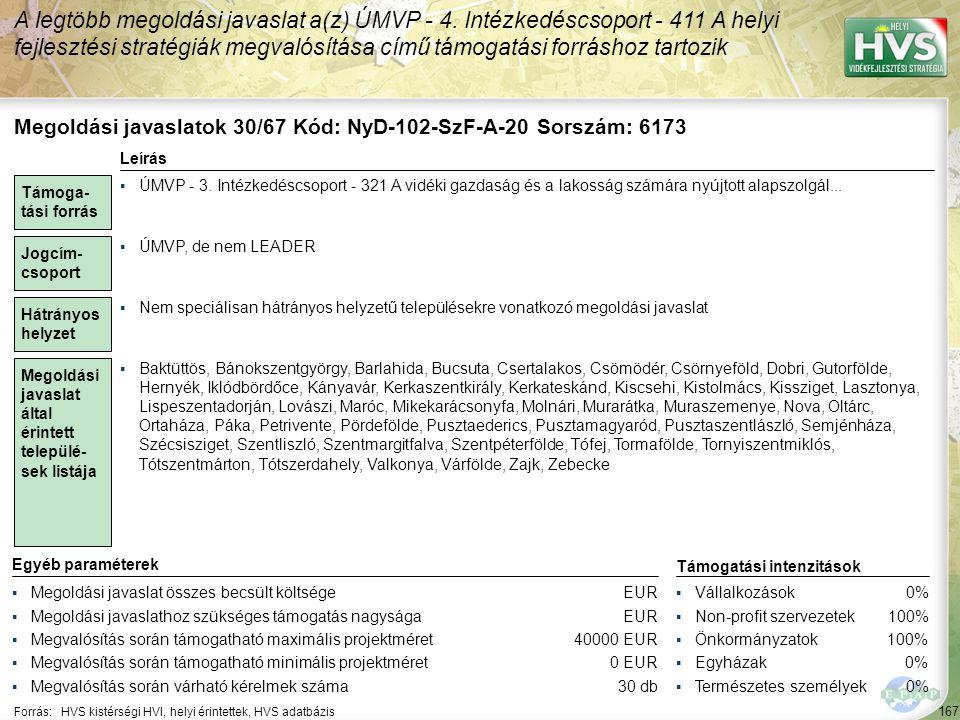 Megoldási javaslatok 31/67 Kód: NyD-102-SzF-B-12 Sorszám: 6174
