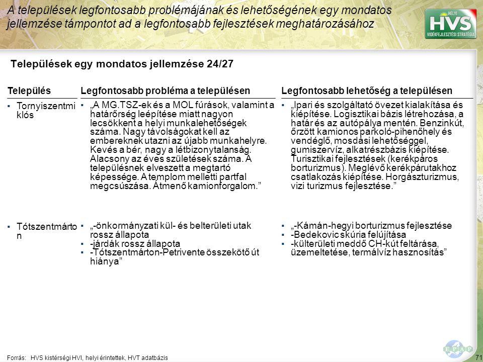 Települések egy mondatos jellemzése 25/27