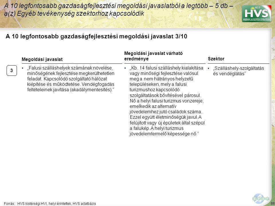 A 10 legfontosabb gazdaságfejlesztési megoldási javaslat 4/10