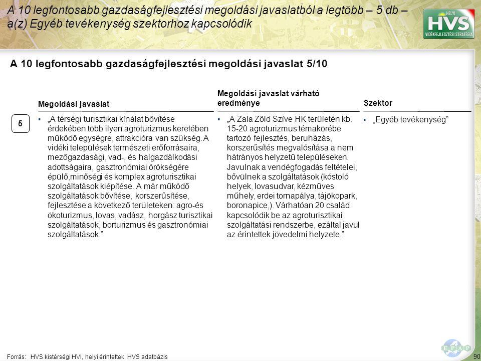 A 10 legfontosabb gazdaságfejlesztési megoldási javaslat 6/10