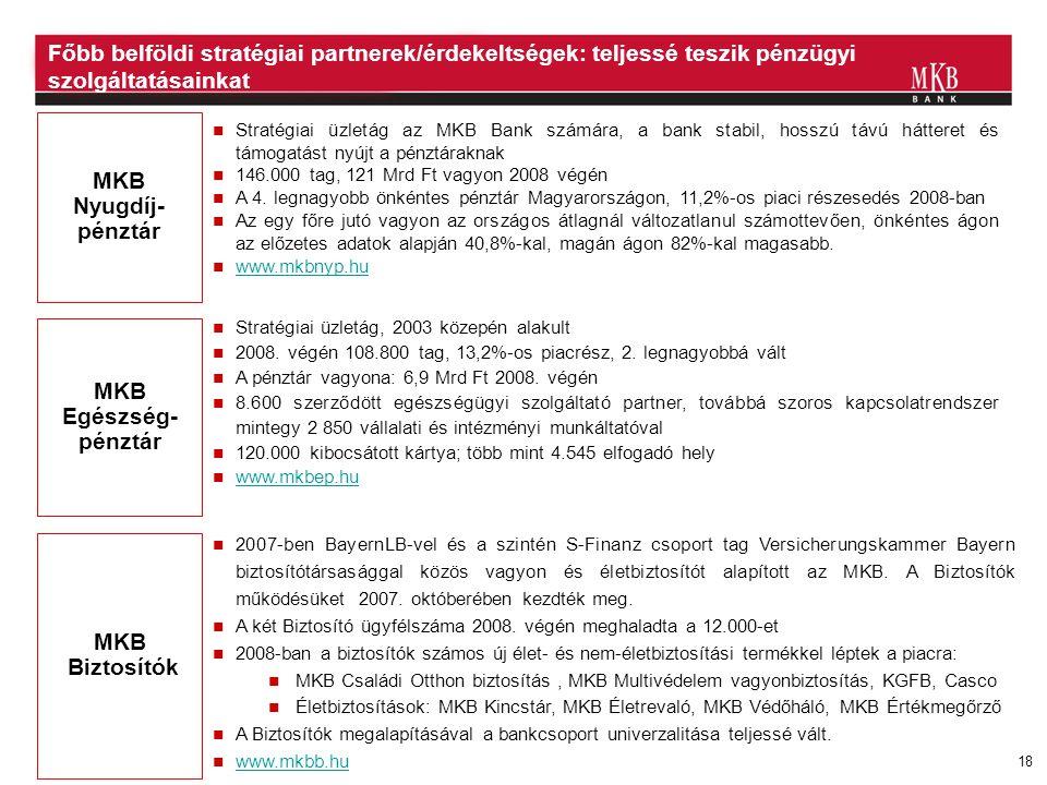 MKB Nyugdíj- pénztár MKB Egészség- pénztár MKB Biztosítók