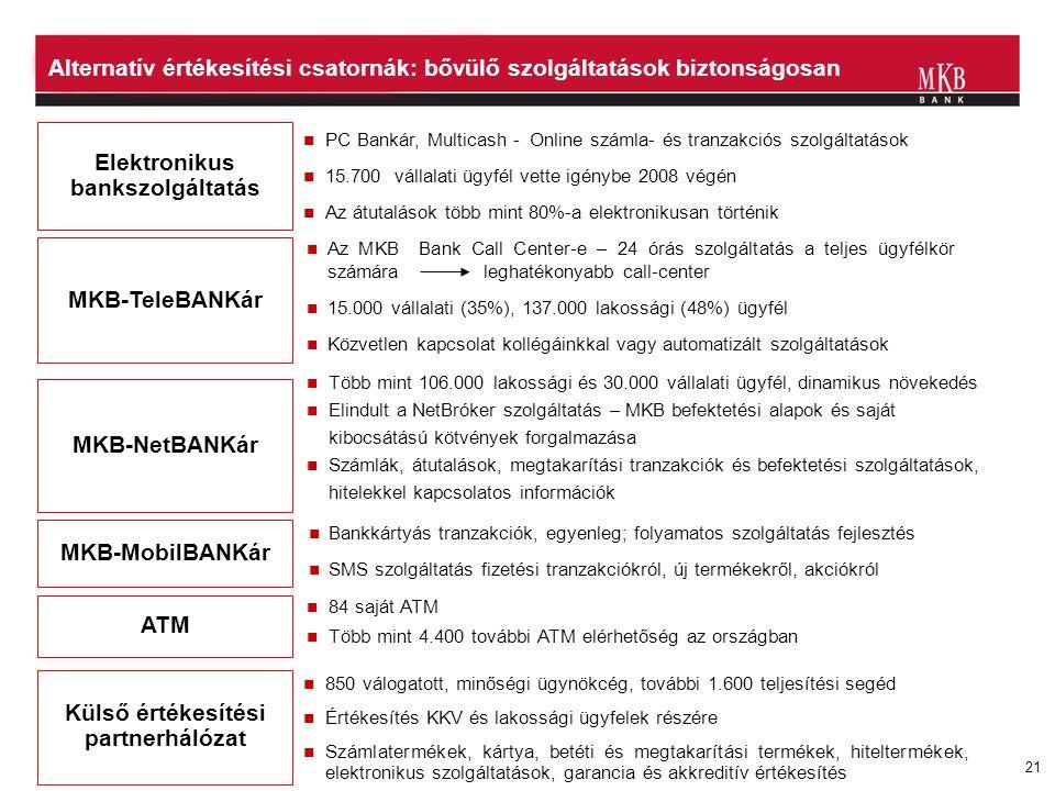 Alternatív értékesítési csatornák: bővülő szolgáltatások biztonságosan
