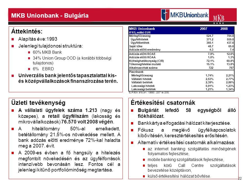 MKB Unionbank - Bulgária