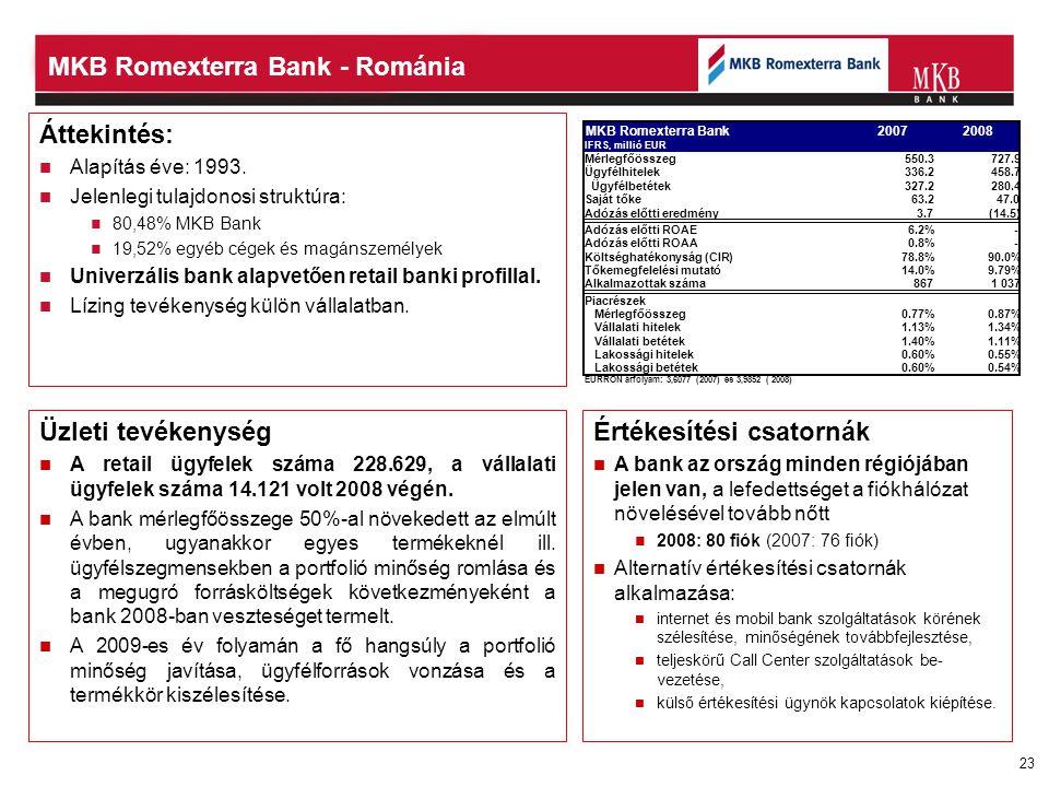 MKB Romexterra Bank - Románia