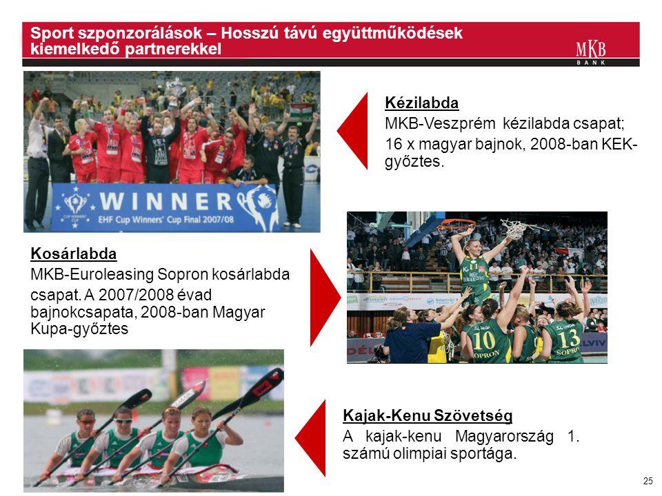 Sport szponzorálások – Hosszú távú együttműködések kiemelkedő partnerekkel