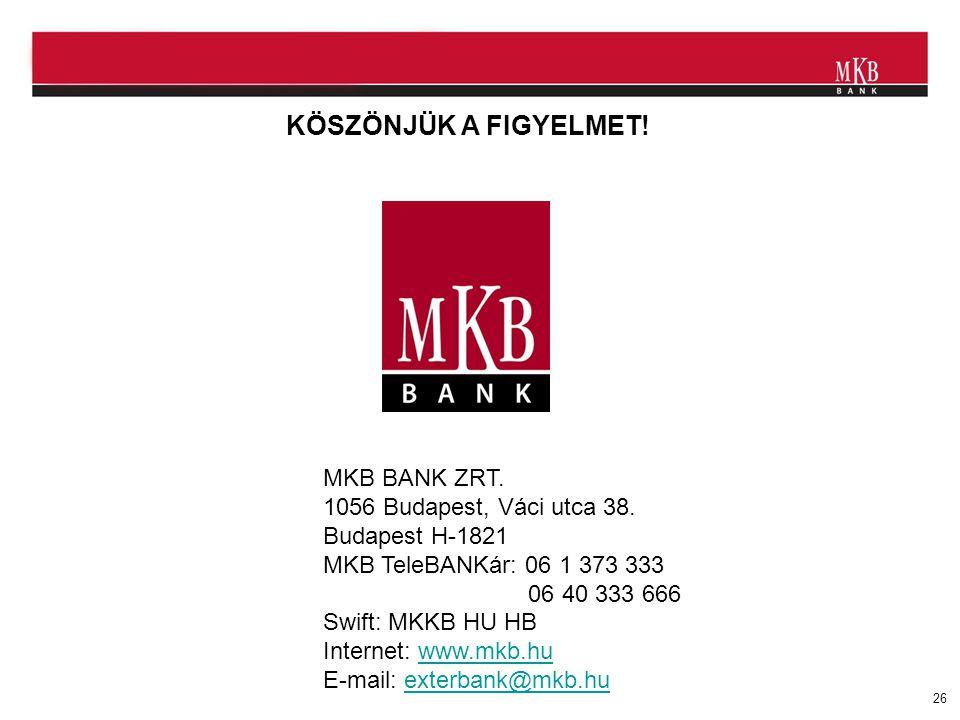KÖSZÖNJÜK A FIGYELMET! MKB BANK ZRT. 1056 Budapest, Váci utca 38.
