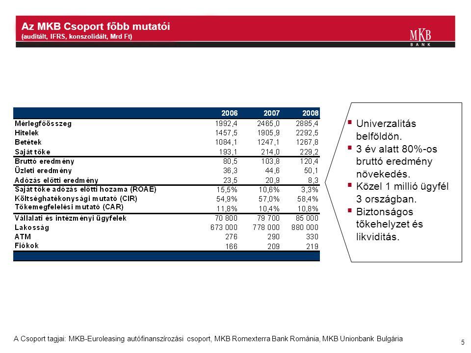 Az MKB Csoport főbb mutatói (auditált, IFRS, konszolidált, Mrd Ft)