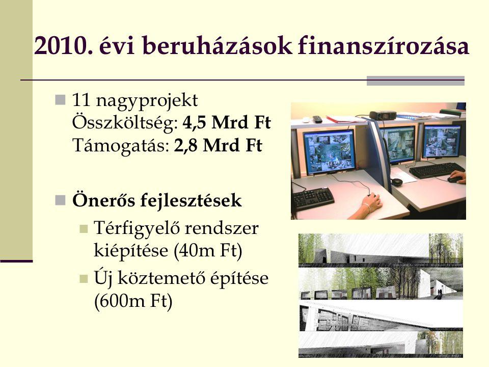 2010. évi beruházások finanszírozása