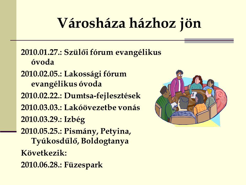 Városháza házhoz jön 2010.01.27.: Szülői fórum evangélikus óvoda