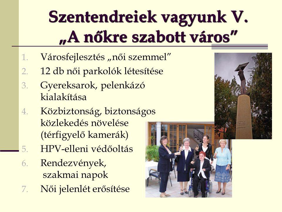 """Szentendreiek vagyunk V. """"A nőkre szabott város"""