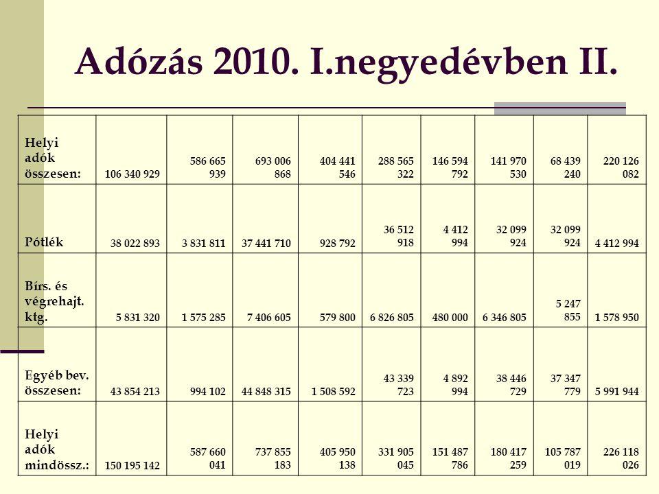 Adózás 2010. I.negyedévben II.