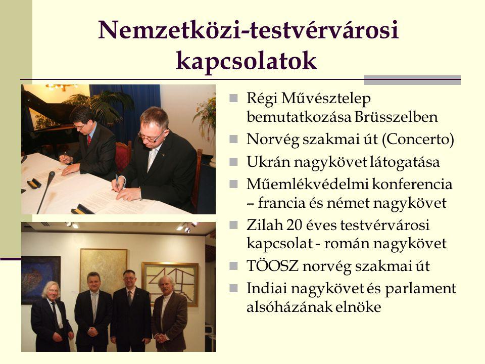 Nemzetközi-testvérvárosi kapcsolatok