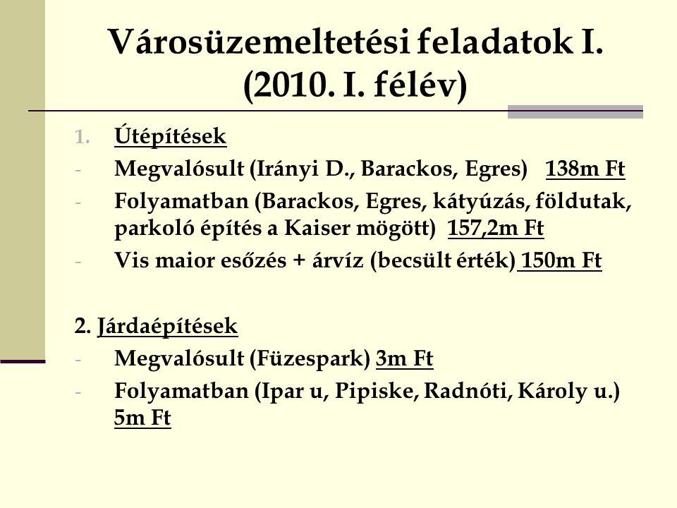 Városüzemeltetési feladatok I. (2010. I. félév)
