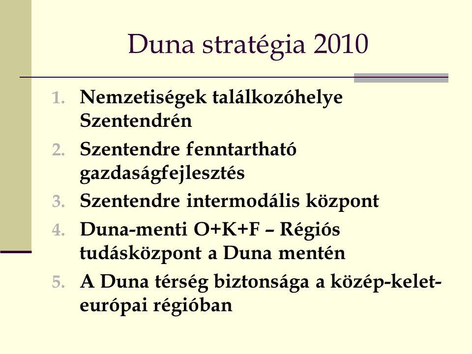 Duna stratégia 2010 Nemzetiségek találkozóhelye Szentendrén