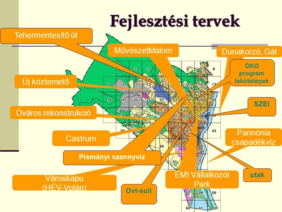 ÖKO program lakótelepek