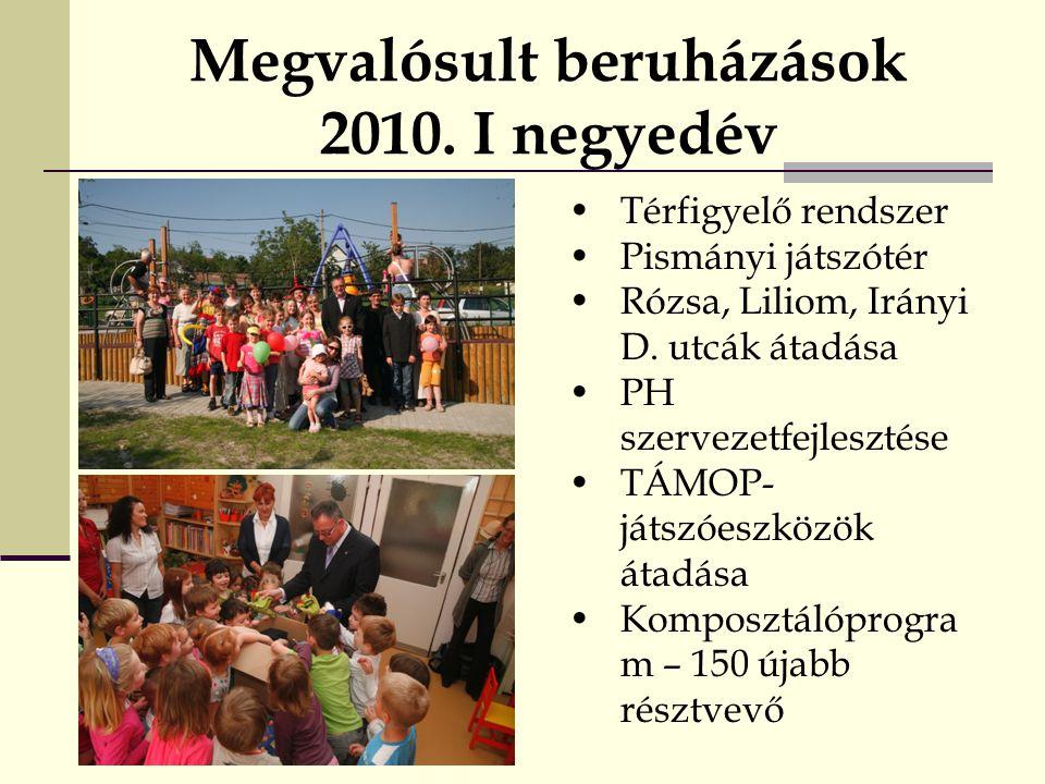 Megvalósult beruházások 2010. I negyedév