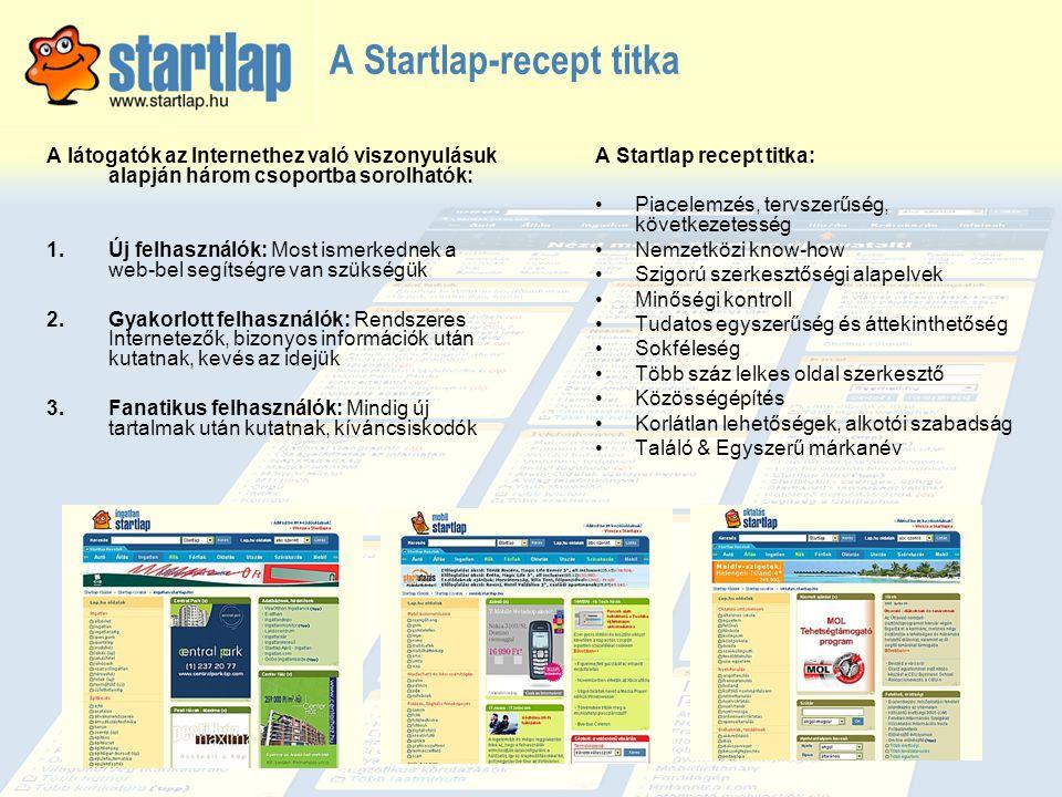 A Startlap-recept titka