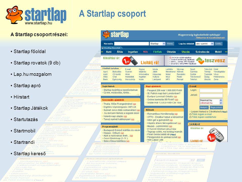 A Startlap csoport A Startlap csoport részei: Startlap főoldal