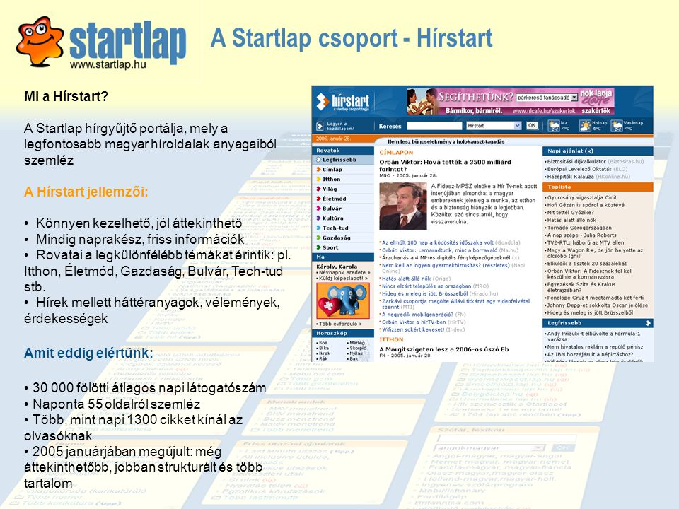 A Startlap csoport - Hírstart