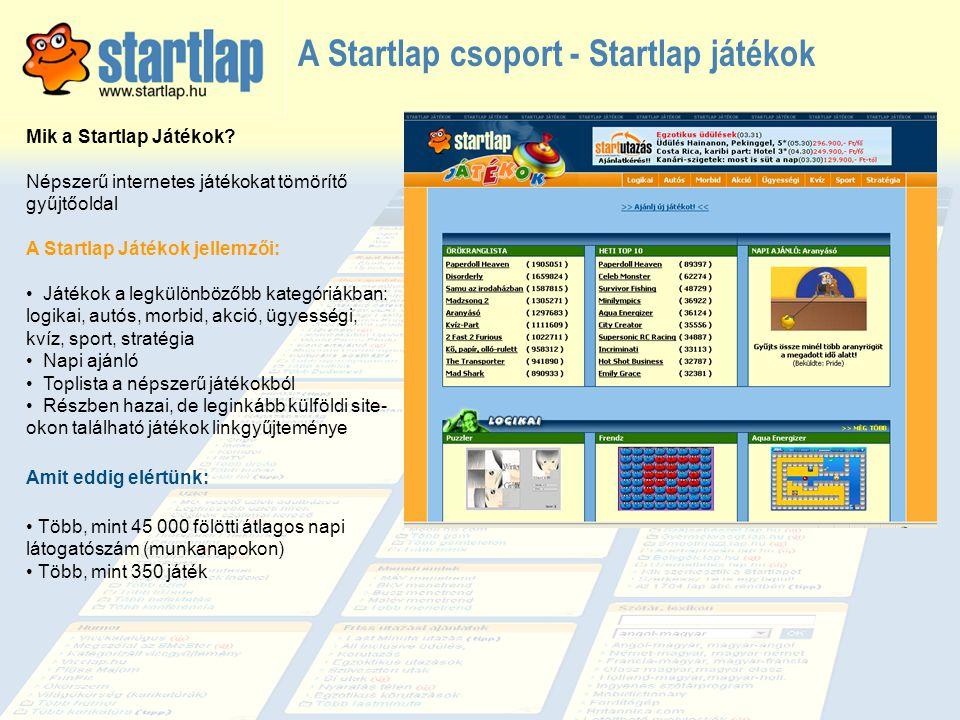 A Startlap csoport - Startlap játékok