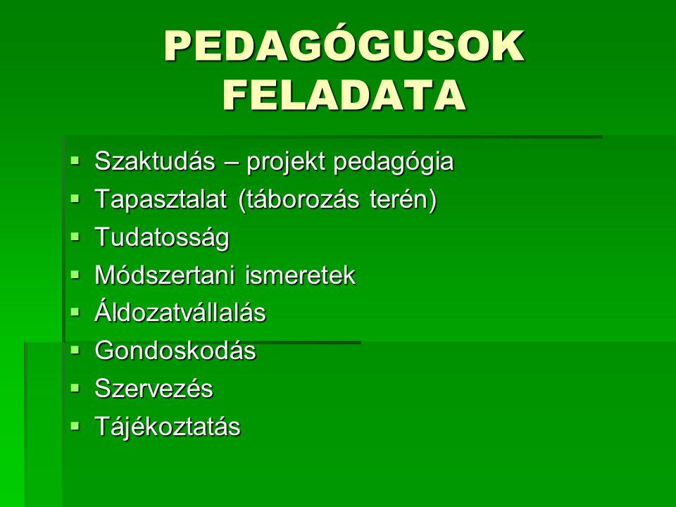 PEDAGÓGUSOK FELADATA Szaktudás – projekt pedagógia