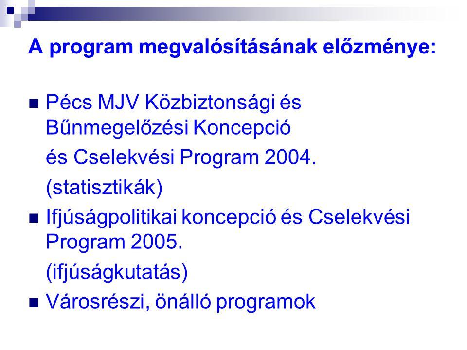 A program megvalósításának előzménye: