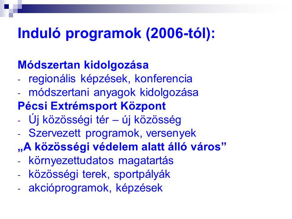 Induló programok (2006-tól):