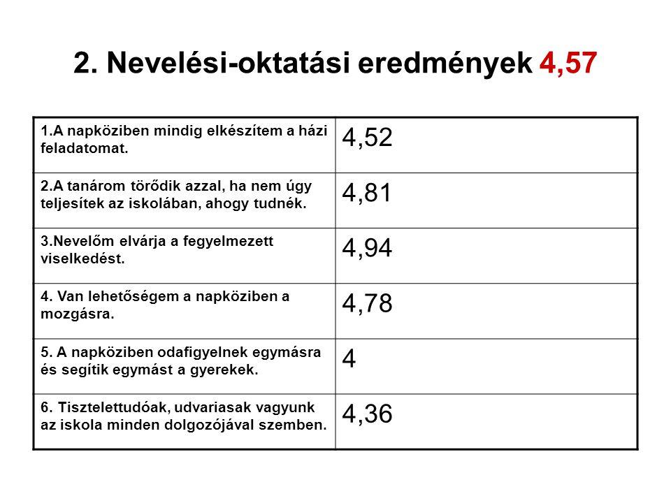 2. Nevelési-oktatási eredmények 4,57
