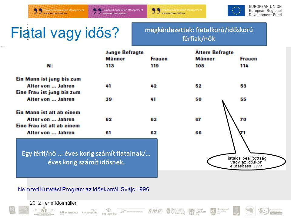 Fiatal vagy idős megkérdezettek: fiatalkorú/időskorú férfiak/nők