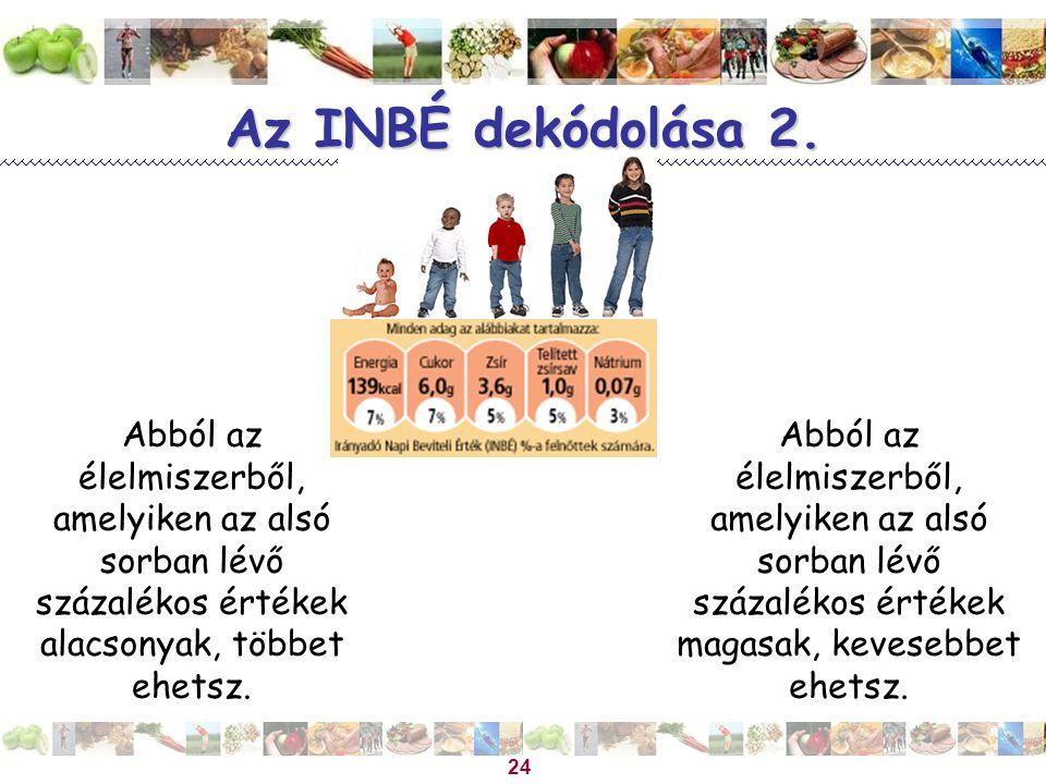 Az INBÉ dekódolása 2. Abból az élelmiszerből, amelyiken az alsó sorban lévő százalékos értékek alacsonyak, többet ehetsz.